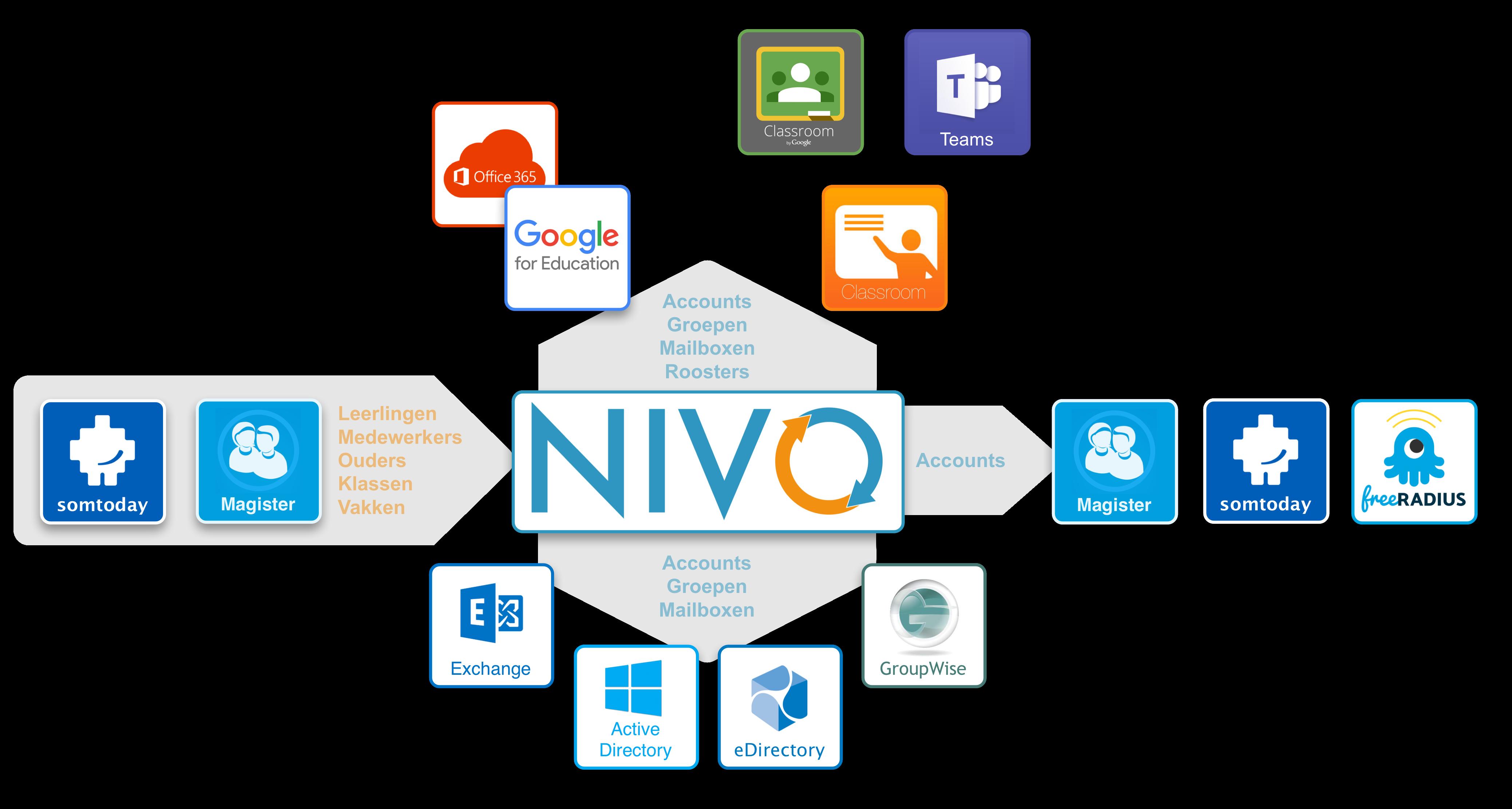nivo-infographic-2018