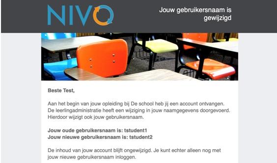update NIVO